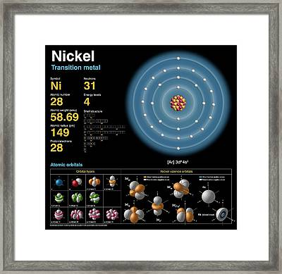 Nickel Framed Print by Carlos Clarivan