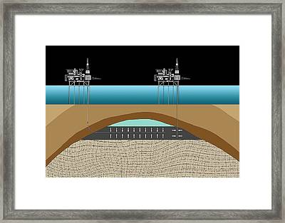 Offshore Oil Drilling Framed Print by Mikkel Juul Jensen