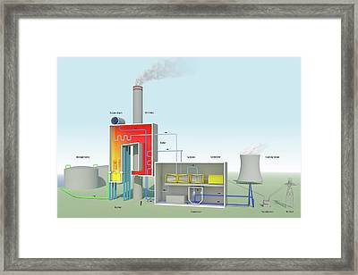 Oil-fired Power Station Framed Print by Science Photo Library