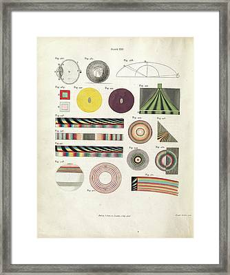 Optical Phenomena Framed Print by Royal Institution Of Great Britain