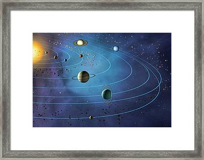 Orbits Of Planets In The Solar System Framed Print