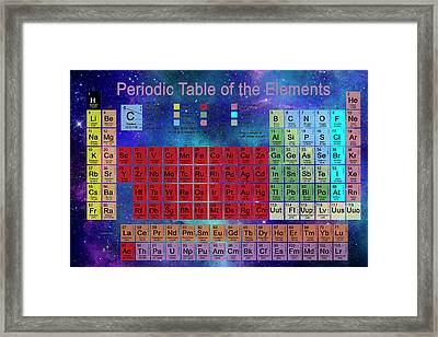 Periodic Table Framed Print by Carol & Mike Werner