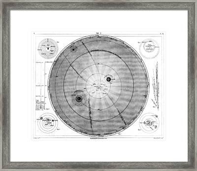Planetary Systems Framed Print by Granger