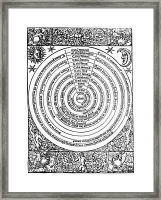Ptolemaic Universe, 1537 Framed Print by Granger