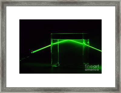 Refraction And Total Internal Reflection Framed Print by GIPhotoStock