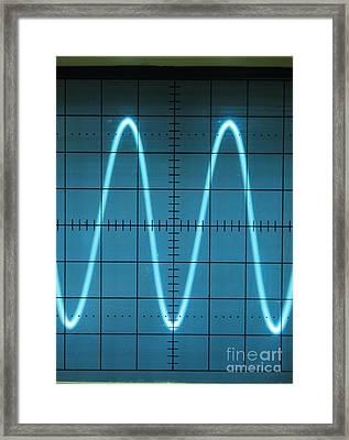 Sine Wave Framed Print by Martyn F. Chillmaid
