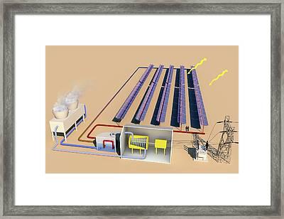 Solar Thermal Power Framed Print by Science Photo Library