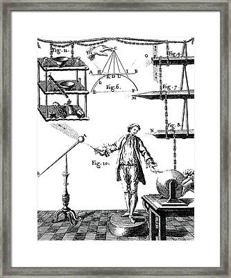 Static Electric Effects Framed Print by Universal History Archive/uig
