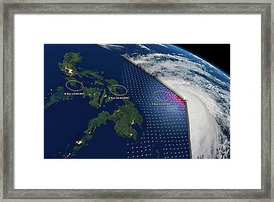 Super Typhoon Haiyan Framed Print by Planetary Visions/nasa-jpl/noaa