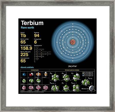 Terbium Framed Print by Carlos Clarivan