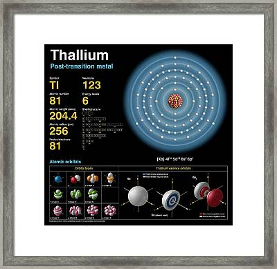 Thallium Framed Print