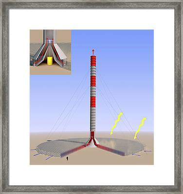 Thermal Updraft Power Framed Print by Science Photo Library