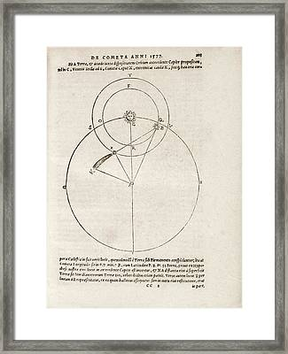 Tycho Brahe On The Comet Of 1577 Framed Print