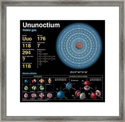 Ununoctium Framed Print by Carlos Clarivan