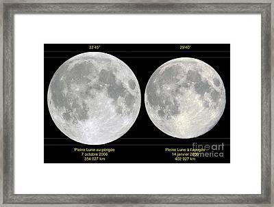 Variation In Apparent Lunar Diameter Framed Print by Laurent Laveder