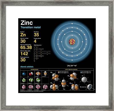 Zinc Framed Print by Carlos Clarivan