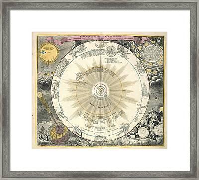 Zodiac Chart Framed Print