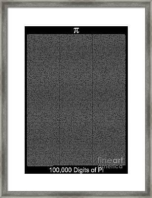 100 000 Digits Of Pi Framed Print