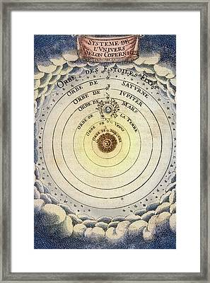 1683 Copernicus Universe Early Print Framed Print by Paul D Stewart