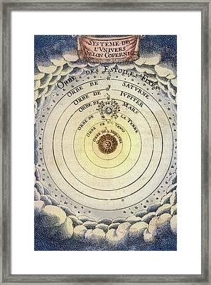 1683 Copernicus Universe Early Print Framed Print