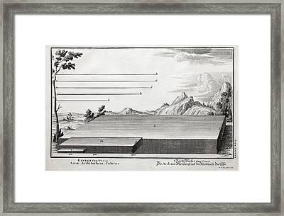 1731 Cubit Measurement Scale Noah's Ark Framed Print by Paul D Stewart