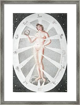 1794 Eve's Creation And The Zodiac Woman Framed Print