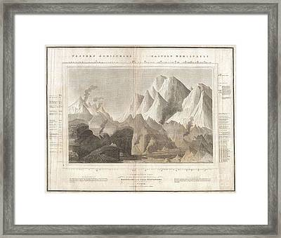 1817 Thomson Map Of The Comparative Heights Of The Worlds Great Mountains Framed Print by Paul Fearn