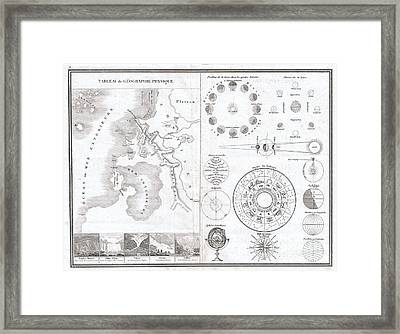 1838 Monin Map Or Physical Tableau And Astronomy Chart  Framed Print by Paul Fearn
