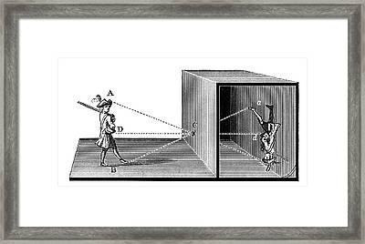 18th Century Camera Obscura Framed Print