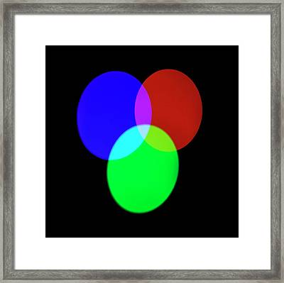 Additive Primary Colours Framed Print