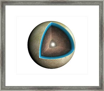 Artwork Of The Interior Of Europa Framed Print by Mark Garlick