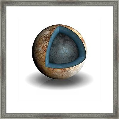 Artwork Of The Interior Of Pluto Framed Print