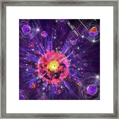 Big Bang Framed Print by Harald Ritsch
