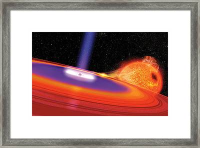 Black Hole Framed Print by Don Dixon