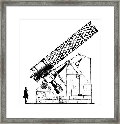 Camera Obscura Used To Study Sunspots Framed Print by Universal History Archive/uig