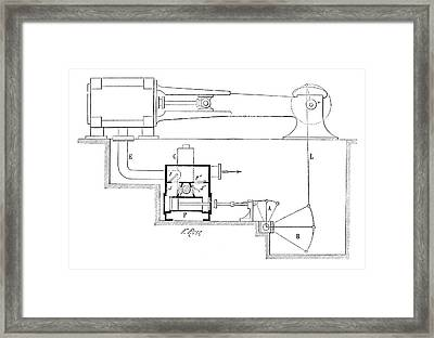 Corliss Steam Engine Framed Print by Science Photo Library