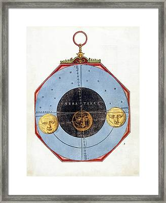 Eclipse Wheel Chart Framed Print by Royal Astronomical Society/science Photo Library