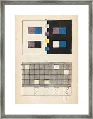 Goethe's Theory Of Colours Framed Print by King's College London