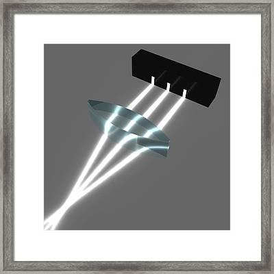 Light Refraction With Biconvex Lens Framed Print