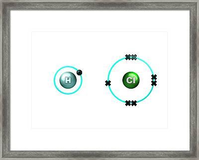 Polar Bond In Hydrogen Chloride Molecule Framed Print
