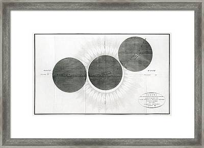Predicted Annular Solar Eclipse Of 1820 Framed Print by Royal Astronomical Society