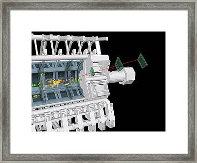 Proton Collision Framed Print by Science Photo Library