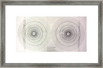Relativity Framed Print by Jason Padgett