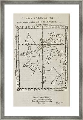 Star Constellations And Heavenly Bodies Framed Print