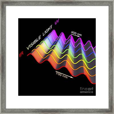Visible Light Spectrum, Artwork Framed Print