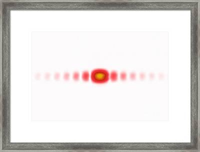 Diffraction On A Slit Framed Print
