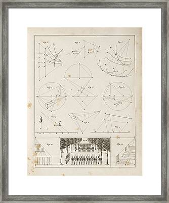 Drawing Linear Perspectives Framed Print by King's College London