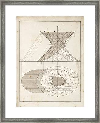 Drawing Shadows Framed Print by King's College London