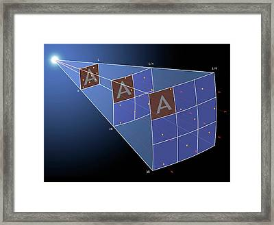 Illustration Of The Inverse Square Law Framed Print