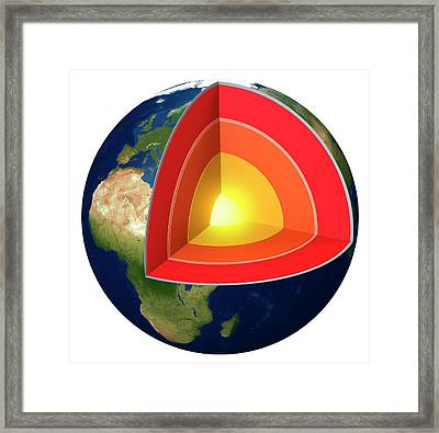 Structure Of The Earth Framed Print